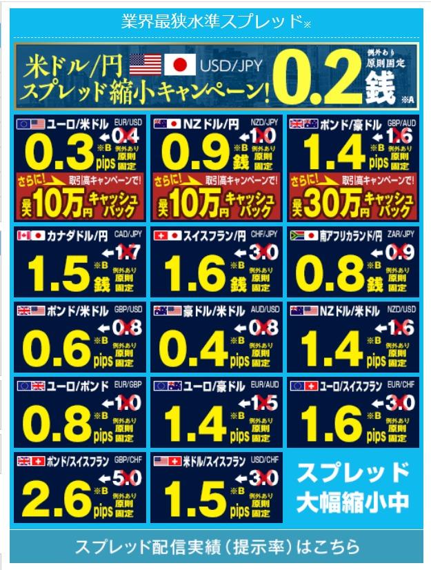 ヒロセ通商LIONFX:スプレッド