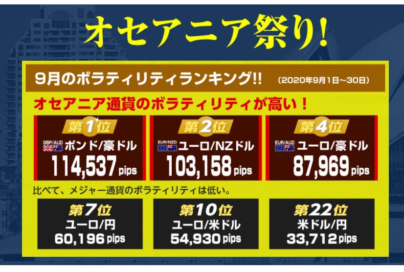 ヒロセ通商LIONFX:キャンペーン