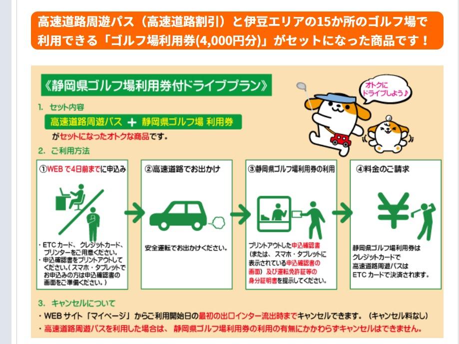 NEXCO高速割引ゴルフ:
