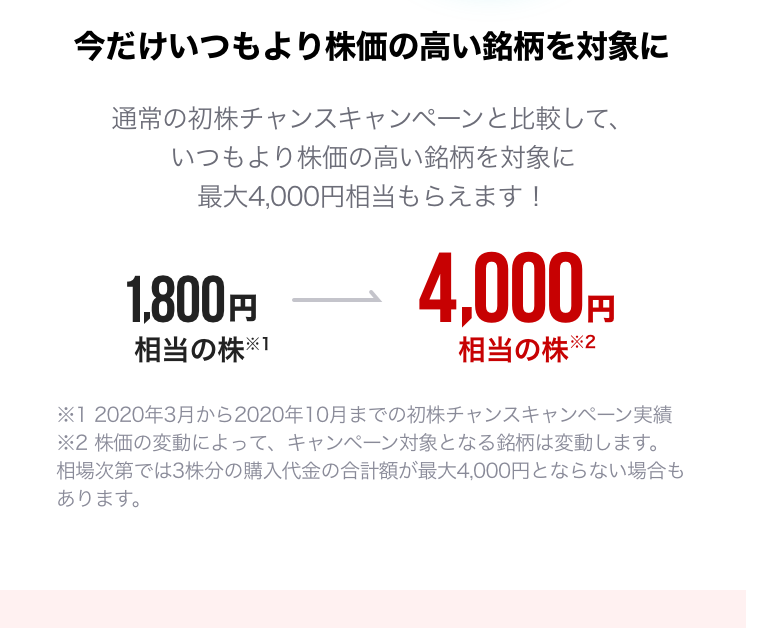 LINE証券:キャンペーン